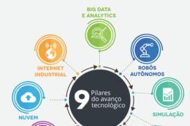 Indústria 4.0: Conceitos aplicados às fábricas de ração animal  - Luiz Gomide Ferraz